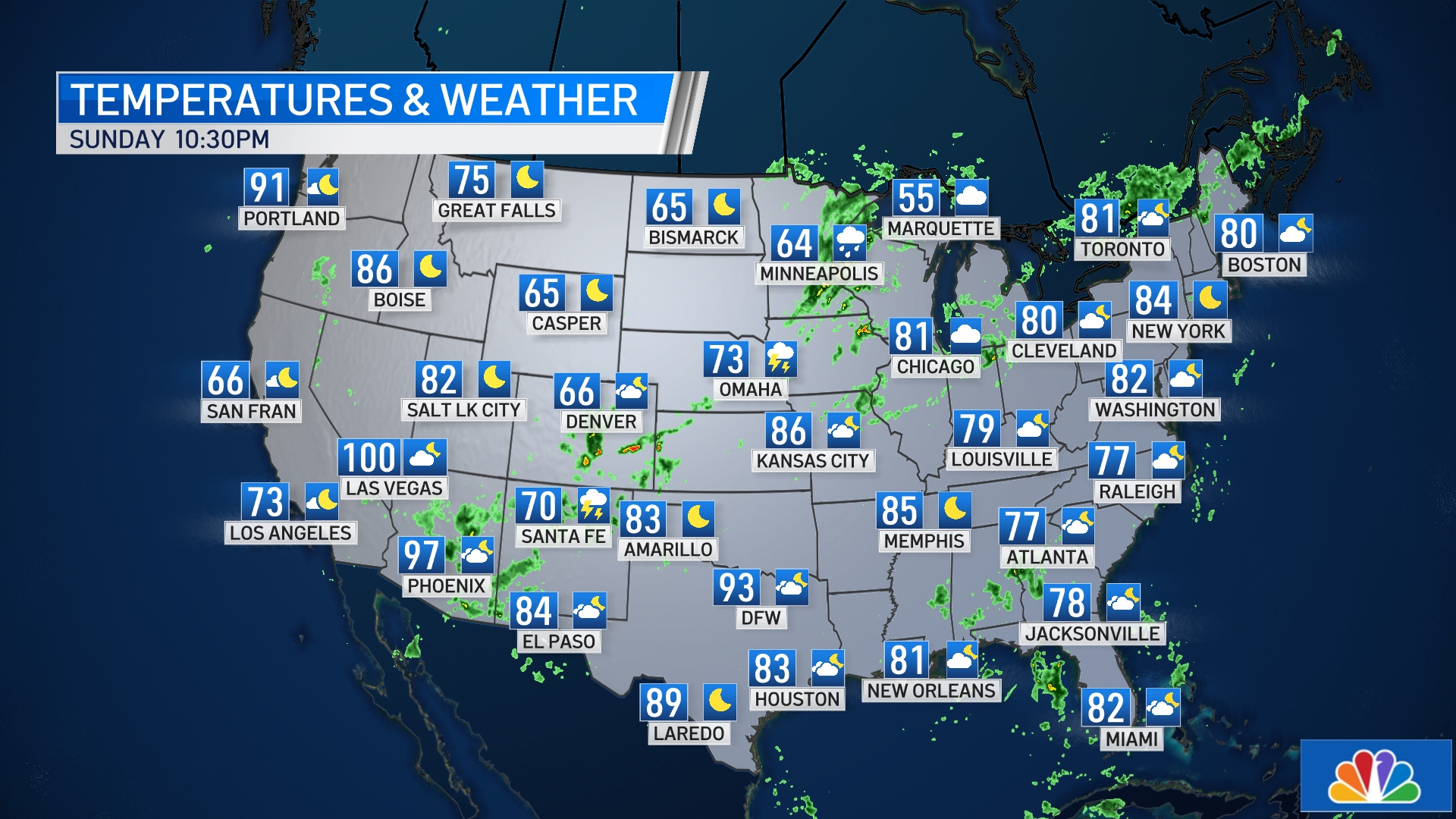 Current National Weather & Temps